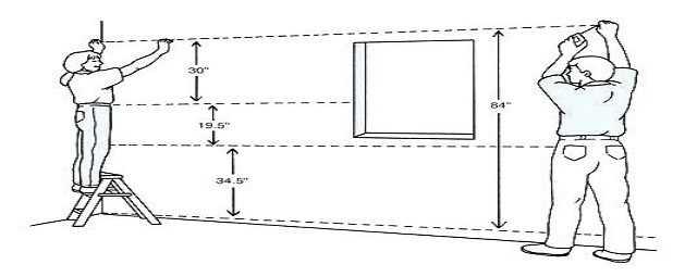 Apex Granite Outlet - Kitchen Cabinet Measurement Help